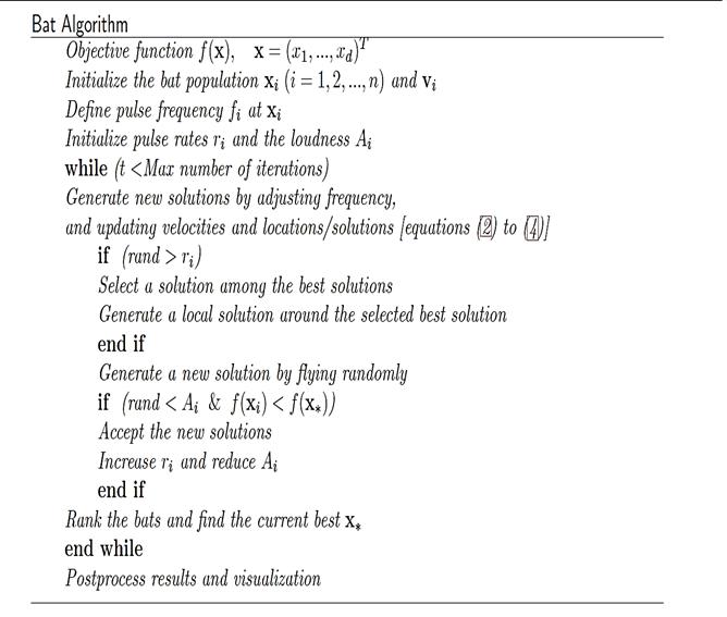 شبه کد الگوریتم خفاش