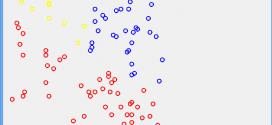 پیاده سازی الگوریتم Kmeans در #C