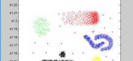 دانلود کد الگوریتم dbscan