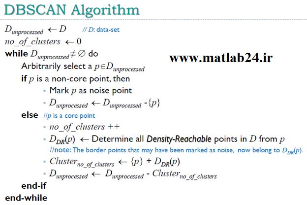 کد و شبه کد الگوریتم مبتنی برچگالی