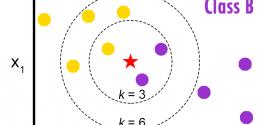 کد متلب الگوریتم knn برای طبقه بندی