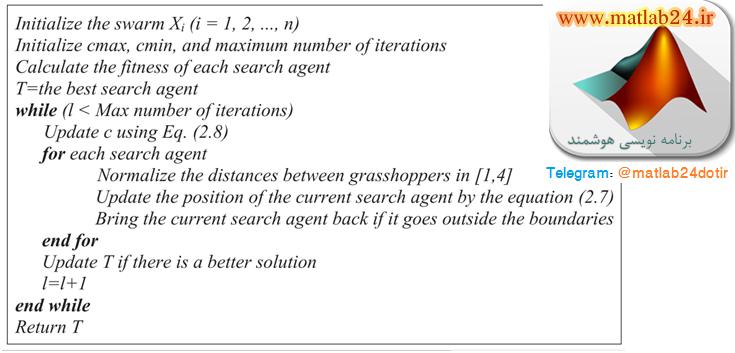 کد متلب الگوریتم ملخ GOA