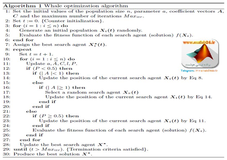 شبه کد الگوریتم وال