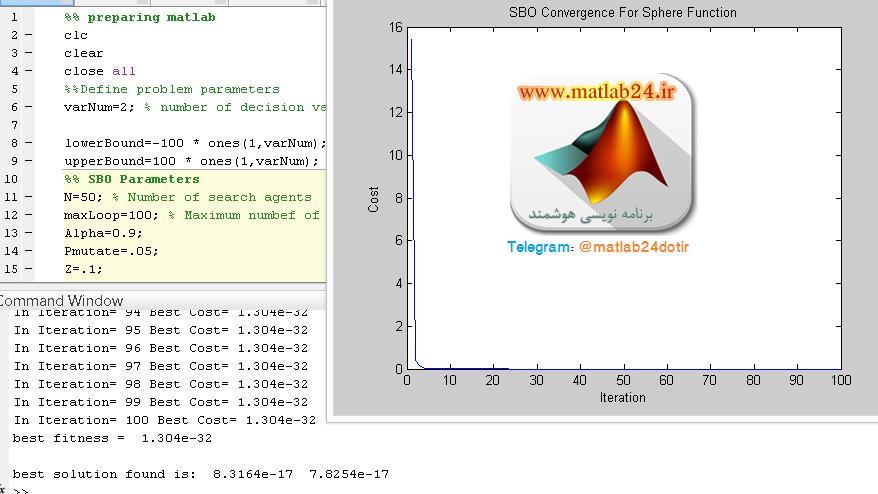 کد متلب الگوریتم مرغ آلاچیق ساز یا SBO