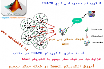 الگوریتم مسیریابی لیچ (leach)