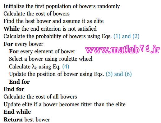 شبه کد الگوریتم مرغ آلاچیق ساز SBO