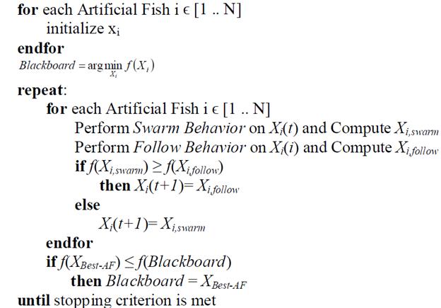 کد متلب الگوریتم ازدحام ماهی های مصنوعی