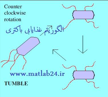 کد متلب الگوریتم غذایابی باکتری
