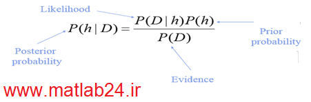 کد متلب Naive Bayes classifier